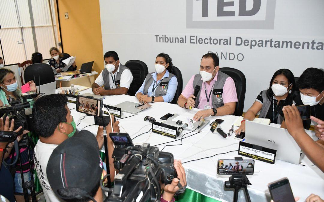 El TED Pando culmina el cómputo departamental de las Elecciones Generales 2020